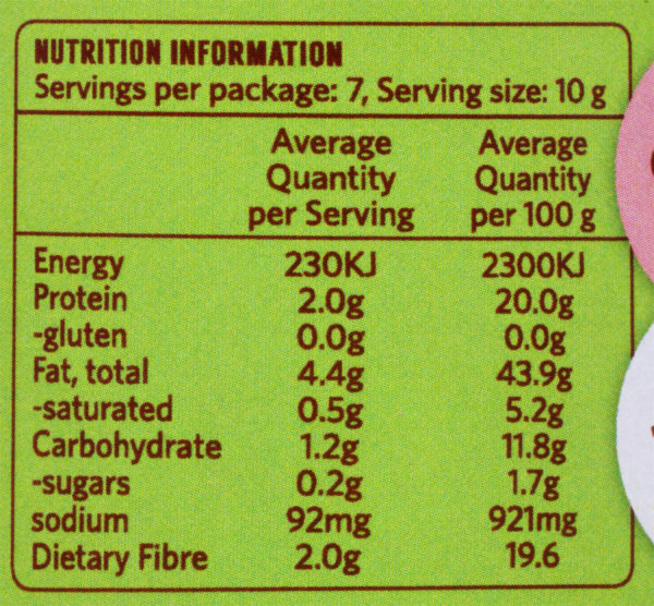 Garlic & Rosemary Salad Toppers nutritional information