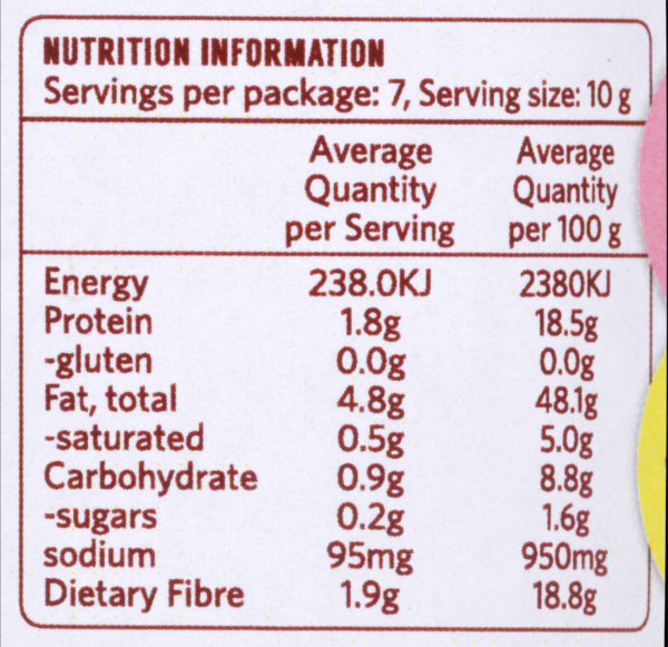 Macadamia Nut Salad Toppers nutritional information
