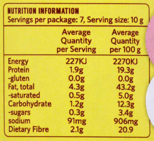 Lemon & Poppyseed Salad Toppers nutritional information